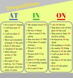 Prepositions AT – IN – ON