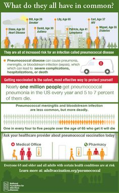 You or someone you know probably needs a pneumococcal vaccine. Adults age  65 and older
