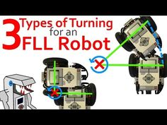 What are the 3 Types of Turns for an FLL Robot? - YouTube