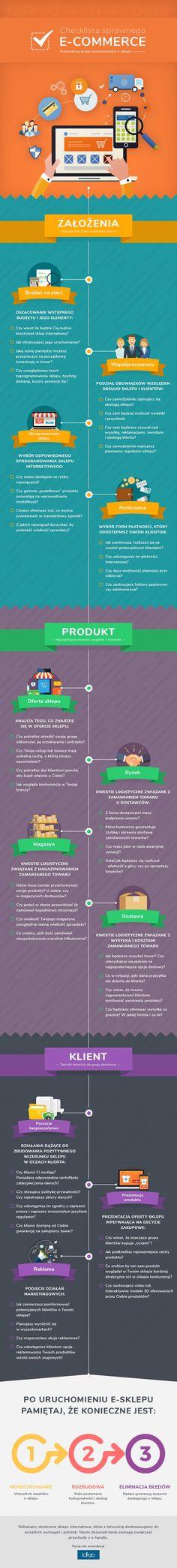 """Jeśli planujesz więc własny biznes, to z pewnością w pierwszej kolejności pomyślisz o sprzedaży internetowej. W ramach postanowień noworocznych często myślimy również o zmianach związanych z naszą karierą. Przygotowaliśmy małą """"ściągę"""" dla tych, którzy stawiają (lub planują) pierwsze kroki w handlu internetowym. Więcej na www.ideo.pl"""