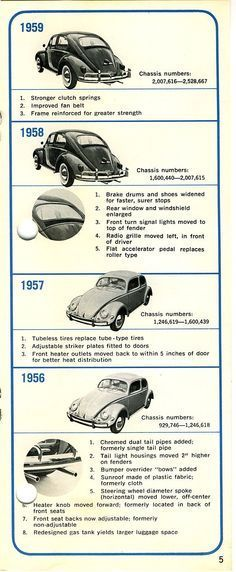 Awesome Volkswagen 2017: Como identificar o ano de fabricação do Volkswagen Fusca dos anos de 1956 a…...  ITS NOT JUST CAR, ITS A VINTAGE VOLKSWAGEN Check more at http://carsboard.pro/2017/2017/01/09/volkswagen-2017-como-identificar-o-ano-de-fabricacao-do-volkswagen-fusca-dos-anos-de-1956-a-its-not-just-car-its-a-vintage-volkswagen/