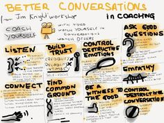 In this last post from the series on Jim Knight's workshop on Instructional Coaching, you will see a sketchnote about tips to conduct better conversations. You will see that one suggestion th… What Is Leadership, School Leadership, Leadership Coaching, Life Coaching, Instructional Coaching, Instructional Technology, Co Teaching, Teaching Ideas, Middle School Counseling