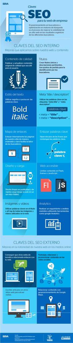 Claves SEO para la web de tu empresa #infografia #infographic #seo
