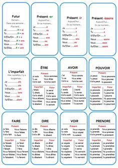 Way To Learn French Student Info: 2843515800 French Language Lessons, French Language Learning, French Lessons, French Flashcards, French Worksheets, Learn French Fast, How To Speak French, French Verbs, French Grammar
