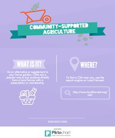 Community Supported Agriculture is a great way to support local farmers and to buy fresh, local produce. Find a program in your area today!