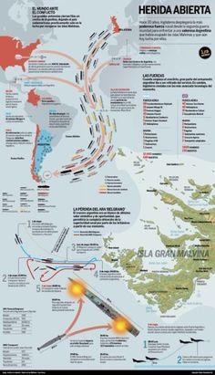 imagenes de las islas malvinas guerra