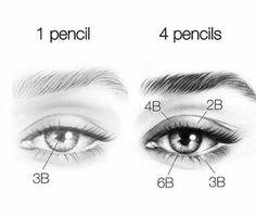 Amazing Learn To Draw Eyes Ideas. Astounding Learn To Draw Eyes Ideas. Pencil Drawing Tutorials, Pencil Art Drawings, Art Drawings Sketches, Art Tutorials, Eye Drawings, Drawing Ideas, Pencil Sketching, Sketches Of Eyes, Drawing With Pencil