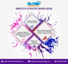 Web Design Services When you consider that the internet hosts millions of websites today, you have to ensure that your business stands out in your industry niche. Web Design Services, Web Design Company, Logo Design, Graphic Design, Website Details, Starting A Company, Increase Sales, Marketing Materials, Growing Your Business