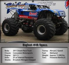 Bigfoot's Return Highlights July 28 Monster Truck Madness at BMS.