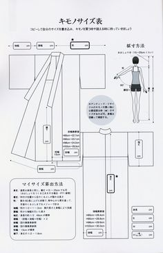 Medidas necesaria para confección de kimono.