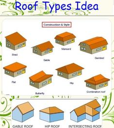 Check Out The Many Different Roof Shapes And Sizes