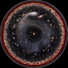 Tüm evren tek bir görselde nasıl görünürdü?   Düşünbil Portal   Özgürlük, düşünmektir!
