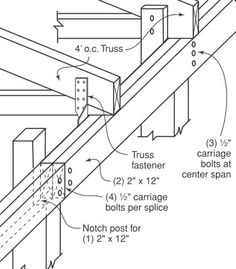 Truss  For detailed information see our page on permanent roof truss bracing.