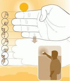 Una buena manera de saber cuánto queda de luz sin usar reloj