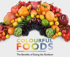 Browse our illustrative guide to each food colour and discover the health benefits for including them in your diet.