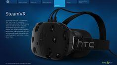 Yes, Virtual Reality Untuk PC akan lebih Ramah untuk Video Card Lawas
