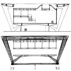 Reidy, Museo di arte moderna, Rio de Janeiro Cantilever Architecture, Architecture Design, Sports Complex, Space Time, Facade Design, Planer, How To Plan, Storage, Furniture