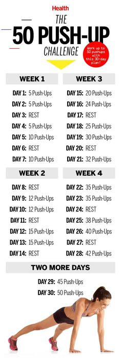 This 50 Push-Up Challenge Will Transform Your Body in 30 Days - - This 50 Push-Up Challenge Will Transform Your Body in 30 Days Work It! This 50 Push-Up Challenge Will Transform Your Body in 30 Days – Health Reto Fitness, Fitness Herausforderungen, Health And Fitness Tips, Health Tips, Health And Wellness, Physical Fitness, Fitness Journal, Health Benefits, Fitness Goals
