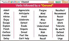 All English Charts - Spoken English Guru Tense Chart, Active Passive Voice Charts English Grammar Tenses, Teaching English Grammar, English Vocabulary, English Language, Verb Chart, Tenses Chart, Conditional Sentence, Active And Passive Voice, English Dictionaries