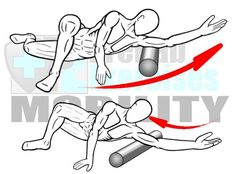 Foam Rolling the Triceps - Arm Muscles Benefits: Increases the Range of Motion of the Elbow and Arm. Increases the neuromuscular responsiveness and the force production of the arm. Improves Movement Quality in Overhead Throwing Pulling and Pressing movements. Promotes post-exercise soft tissue recovery and regeneration. Select Exercise RX: Hold and Release Apply pressure to sensitive area for 5-30 seconds or until sensitivity dissipates. Include Oscillations Turn the Arm every 2-3 seconds…