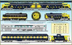 Other Rare Scale Model Railroads & Trains Train Drawing, Alaska Railroad, Train Art, Rolling Stock, Locomotive, Scale Models, Trains, National Parks, World