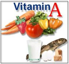 Vitamins to Your Health - Bing images