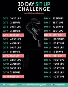 """Doable"" challenge for Abs"