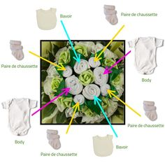 Bouquet de naissance bouquet de layette vert