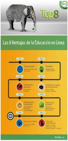 Las 8 ventajas de la educación online vía: @middos_es #infografia #infographic #education