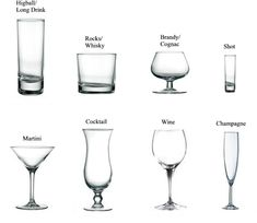 types of wine glasses chart party glassware the basics to keep in stock cleverparties blog. Black Bedroom Furniture Sets. Home Design Ideas