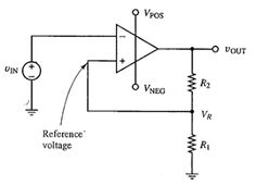 Pin by IngenuityDias on Operational Amplifier Tutorials in