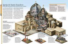 Church of the Holy Sepulchre – Everton Prudêncio