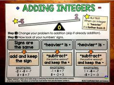 """If your kids are having trouble with integer operations, this graphic organizer may help. With integer multiplication and division, the rules are clean and concrete. A negative times a negative is literally the """"opposite of a negative"""" and the rules are pretty simple to remember. With addition and subtraction the rules are a whole lot looser. For students who like things nice and clear, integers can be a real sticking point. Yesterday a teacher asked if I could also come up with a cheat…"""