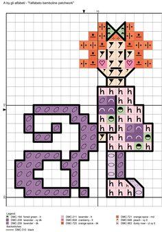 alfabeto bamboline patchwork A