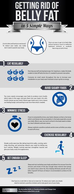 Toxic, dangerous belly fat: 5 simple, common sense ideas for getting rid of belly fat (without dieting) [Infographic]