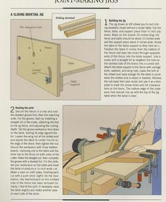 #ClippedOnIssuu from The art of woodworking shop made jigs and fixtures 1994