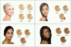 Escoge tu base de maquillaje de acuerdo al color de tu piel....elige tu tono.