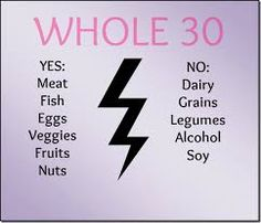 whole30 before after - Google Search