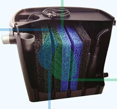 The solution for waste water recycling! With its unique grey water filtration system and low power grey water pump the Aqua2use can turn your waste water into a valuable usable resource with ease. Incorporating a state of the art four stage filter, a low power consumption pump, built in dry run protection, and with no messy cable floats the Aqua2use is the perfect retrofit system or the must have accessory in a new home.