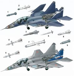nordsky: From MiG-29 to MiG-35: Take-off into the Future