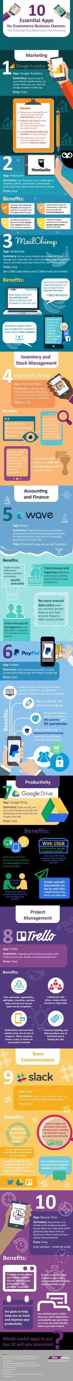 10 Essential Apps for Ecommerce Website Owners #Infographic