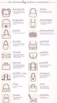 Tipos d cartera, vocabulario oficial fashionista ;)