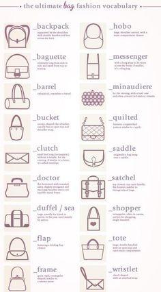 Tipos d cartera, vocabulario oficial fashionista ;)