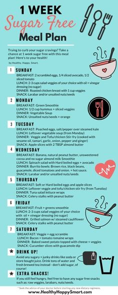 Got a sugar addiction? Want to curb your sugar cravings? Try this week long sugar free diet plan. Sugar free meal plan for the sugar detox diet. #weightlossbeforeandafter