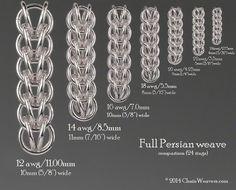 Full Persian Weave - Size Comparison
