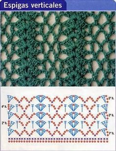 Crochet Stitch w/ diagram.Different crochet lace groundThis Pin was discovered by SarI'll use this stich for my bolero Crochet Shell Stitch, Crochet Chart, Crochet Stitches, Free Crochet, Crochet Gratis, Lace Patterns, Stitch Patterns, Crochet Patterns, Crochet Doilies