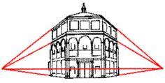 Brunelleschi and perspective