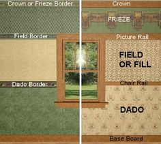 The Dado, Field and Frieze sections of the wall can be either painted or wallpapered. The borders between the sections are either mouldings or wallpaper borders. A complex design like this needs a tall wall — 9' or higher is recommended. For shorter walls, either the frieze or dado would be eliminated and the field extended. Wallpaper designs courtesy Bradbury & Bradbury.