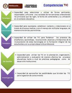 Competencias TIC (I), según el Ministerio de Educación de Colombia; compartidas por Álex Barros