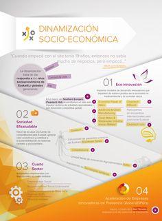 Innobasque 2012-2013 | Dinamización Socio-económica | #albertobokos